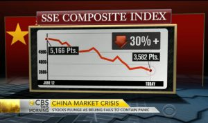 Chinese Markets Collapsed Today then NYSE Suspended Trading