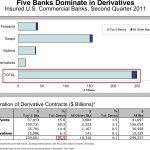 $250k Financial Assets 01